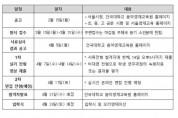 건국대, 서울시와 '2021 음악 영재 장학생' 모집